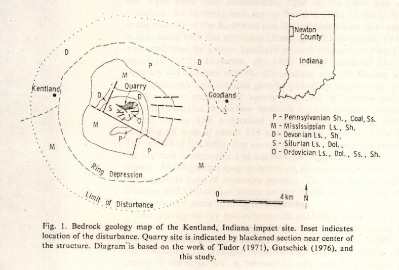 kentland-crater1