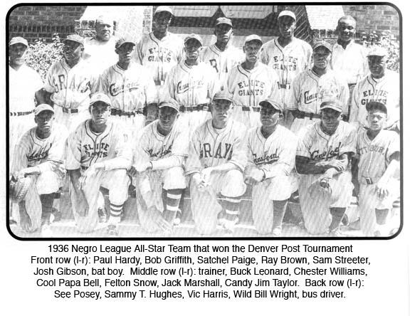 NegroLeagueStars1936