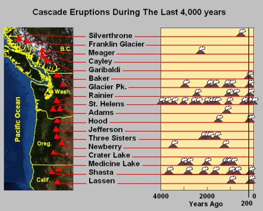 shasta geology 2 wiki