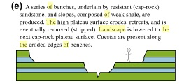cross section 3a
