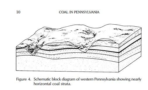 Coal in Pennsylvania 2