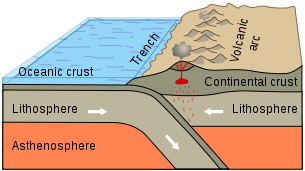 rf6-subduction-zone-usgs