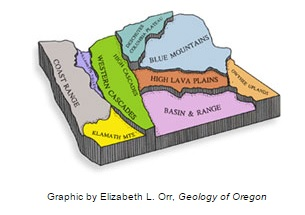 Plush Oregon Map.Oregon Geology Map A Landing A Day